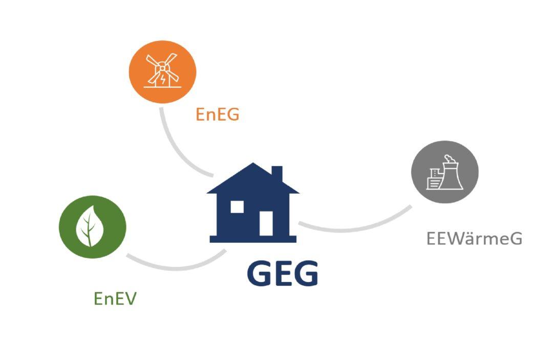 Aus DREI mach EINS - Potential des neuen Gebäudeenergiegesetzes
